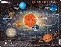 Puslespill - Solsystemet